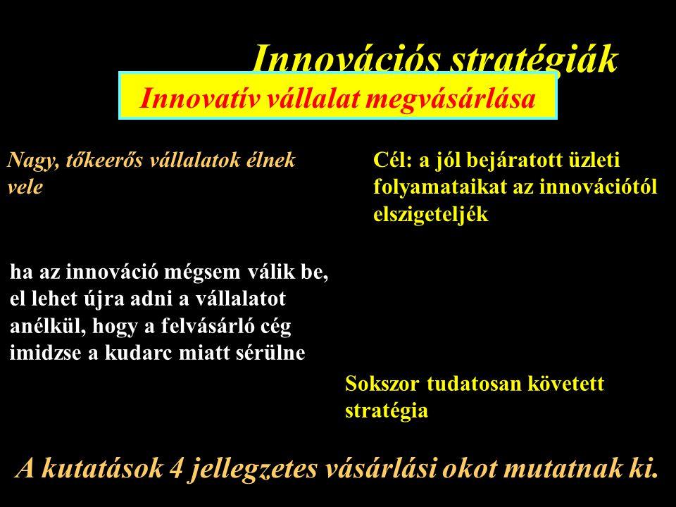 Innovációs stratégiák Innovatív vállalat megvásárlása Nagy, tőkeerős vállalatok élnek vele ha az innováció mégsem válik be, el lehet újra adni a vállalatot anélkül, hogy a felvásárló cég imidzse a kudarc miatt sérülne Sokszor tudatosan követett stratégia Cél: a jól bejáratott üzleti folyamataikat az innovációtól elszigeteljék A kutatások 4 jellegzetes vásárlási okot mutatnak ki.