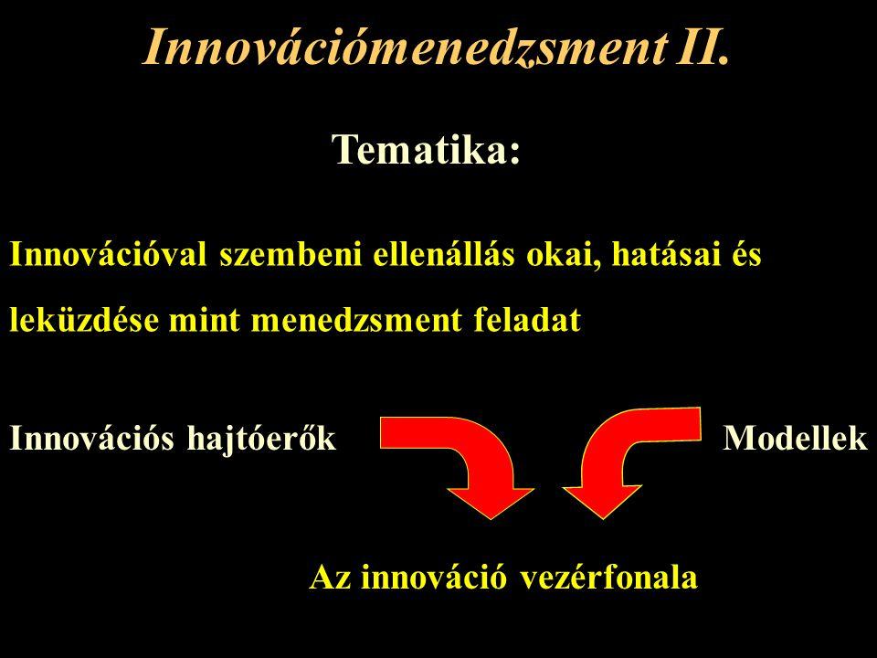 Az innováció folyamata ötlet Felfedezés / Megfigyelés KutatásFejlesztés Találmány Új termék piaci bevezetése, vagy új technológia alkalmazása Futó értékesítés