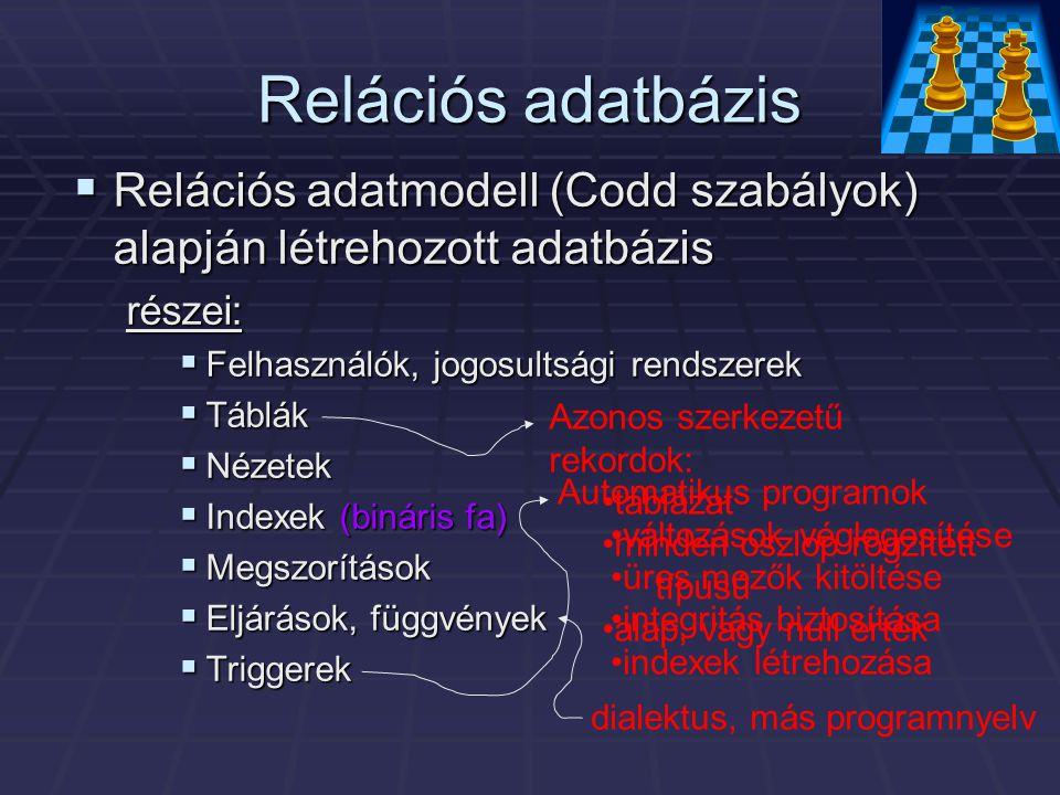 Relációs adatbázis  Relációs adatmodell (Codd szabályok) alapján létrehozott adatbázis részei:  Felhasználók, jogosultsági rendszerek  Táblák  Nézetek  Indexek (bináris fa)  Megszorítások  Eljárások, függvények  Triggerek Azonos szerkezetű rekordok: táblázat minden oszlop rögzített típusú alap, vagy null érték Automatikus programok változások véglegesítése üres mezők kitöltése integritás biztosítása indexek létrehozása dialektus, más programnyelv