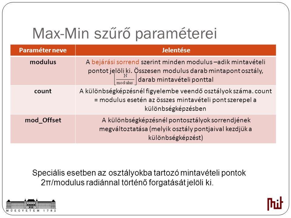 Max-Min szűrő paraméterei Speciális esetben az osztályokba tartozó mintavételi pontok 2π/modulus radiánnal történő forgatását jelöli ki. Paraméter nev