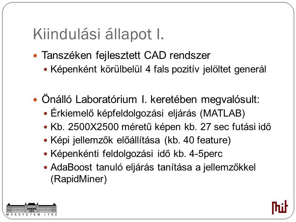 Kiindulási állapot I. Tanszéken fejlesztett CAD rendszer Képenként körülbelül 4 fals pozitív jelöltet generál Önálló Laboratórium I. keretében megvaló