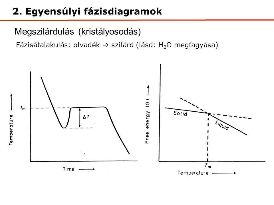 Fázisátalakulás: olvadék  szilárd (lásd: H 2 O megfagyása) Megszilárdulás (kristályosodás) 2.