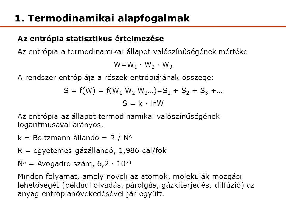 Az entrópia statisztikus értelmezése Példa: pontszerű rácshibák entrópiája 1.