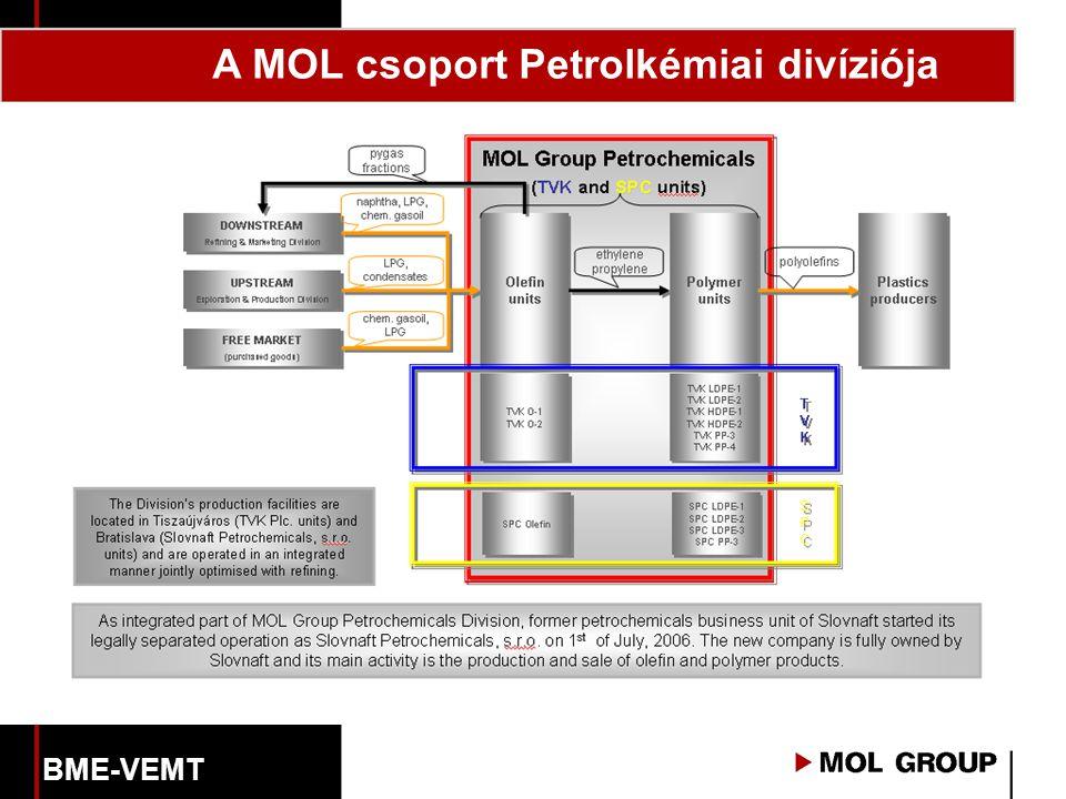 A MOL csoport Petrolkémiai divíziója BME-VEMT