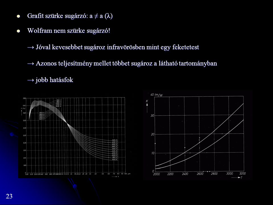23 Grafit szürke sugárzó: a ≠ a (λ) Grafit szürke sugárzó: a ≠ a (λ) Wolfram nem szürke sugárzó! → Jóval kevesebbet sugároz infravörösben mint egy fek