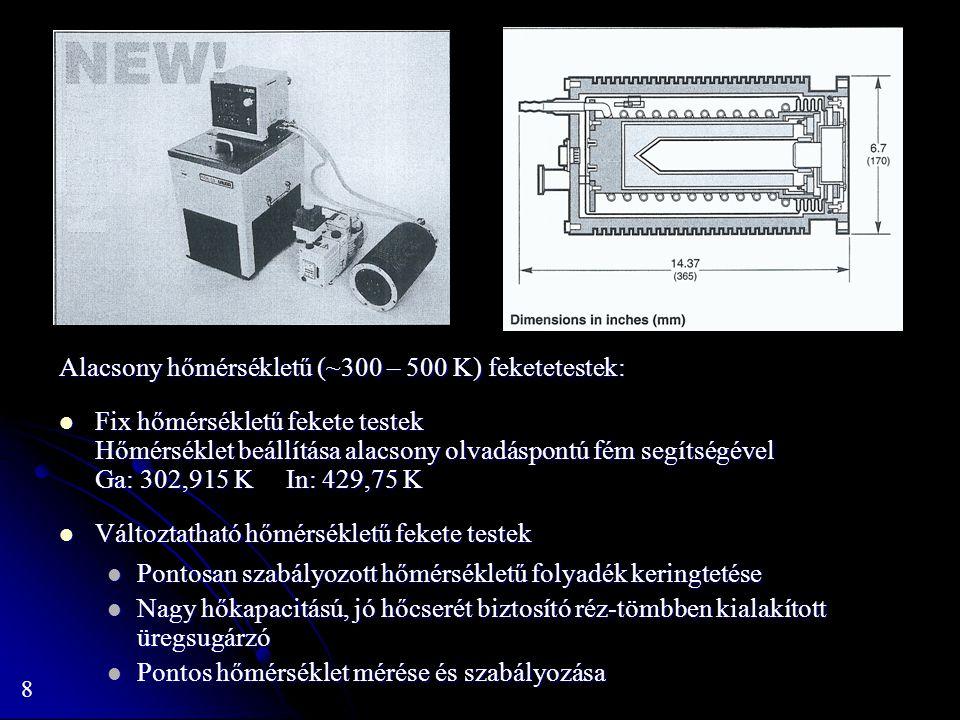 8 Alacsony hőmérsékletű (~300 – 500 K) feketetestek: Fix hőmérsékletű fekete testek Hőmérséklet beállítása alacsony olvadáspontú fém segítségével Ga: