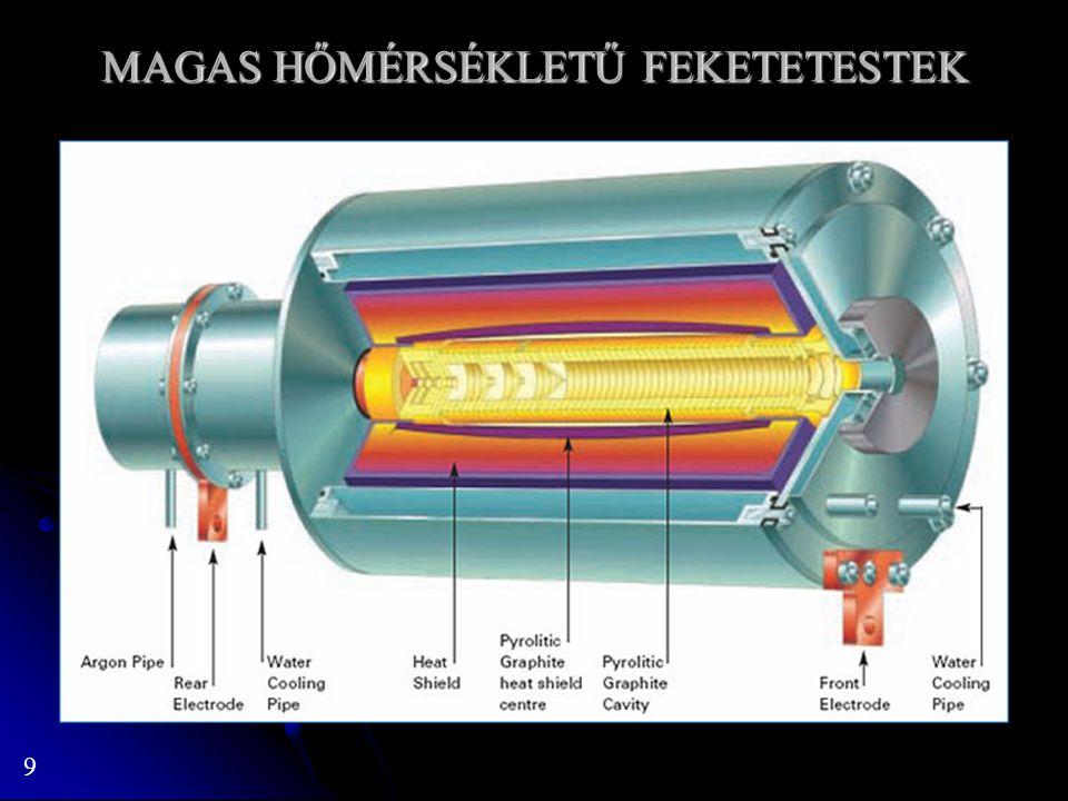 10 Magas hőmérsékletű fekete testek: Közel 3000 K-ig Közel 3000 K-ig Elektromos fűtés (5 – 10 kW) Elektromos fűtés (5 – 10 kW) Anyaga általában grafit Anyaga általában grafit Optikai stabilizálás Optikai stabilizálás Magas hőmérséklet miatt oxigénmentes környezet szükséges Magas hőmérséklet miatt oxigénmentes környezet szükséges Elektromos hozzávezetéseknél, apertúráknál, borításnál vízhűtés szükséges Elektromos hozzávezetéseknél, apertúráknál, borításnál vízhűtés szükséges Élettartam: pl.