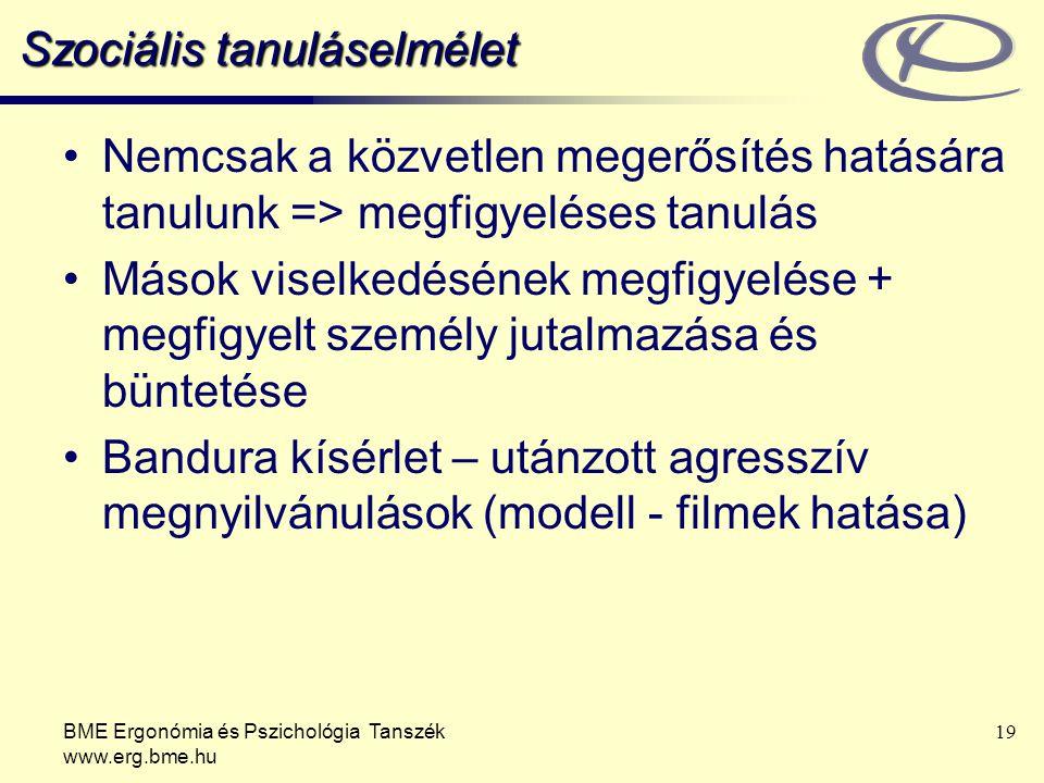 BME Ergonómia és Pszichológia Tanszék www.erg.bme.hu 19 Szociális tanuláselmélet Nemcsak a közvetlen megerősítés hatására tanulunk => megfigyeléses ta