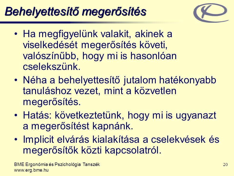 BME Ergonómia és Pszichológia Tanszék www.erg.bme.hu 20 Behelyettesítő megerősítés Ha megfigyelünk valakit, akinek a viselkedését megerősítés követi,