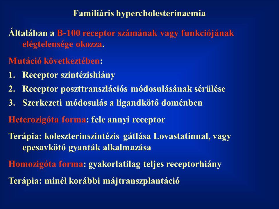 Familiáris hypercholesterinaemia Általában a B-100 receptor számának vagy funkciójának elégtelensége okozza. Mutáció következtében: 1.Receptor szintéz