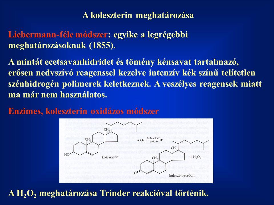 A koleszterin meghatározása Liebermann-féle módszer: egyike a legrégebbi meghatározásoknak (1855). A mintát ecetsavanhidridet és tömény kénsavat tarta