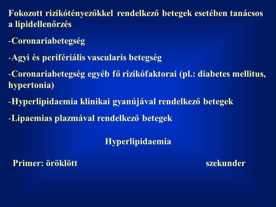 Fokozott rizikótényezőkkel rendelkező betegek esetében tanácsos a lipidellenőrzés -Coronariabetegség -Agyi és perifériális vascularis betegség -Corona