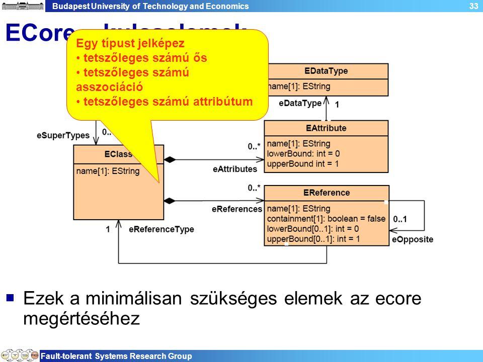 Budapest University of Technology and Economics Fault-tolerant Systems Research Group 33 ECore – kulcselemek  Ezek a minimálisan szükséges elemek az ecore megértéséhez Egy típust jelképez tetszőleges számú ős tetszőleges számú asszociáció tetszőleges számú attribútum