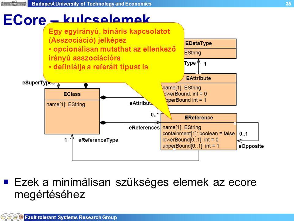 Budapest University of Technology and Economics Fault-tolerant Systems Research Group 35 ECore – kulcselemek  Ezek a minimálisan szükséges elemek az ecore megértéséhez Egy egyirányú, bináris kapcsolatot (Asszociáció) jelképez opcionálisan mutathat az ellenkező irányú asszociációra definiálja a referált típust is