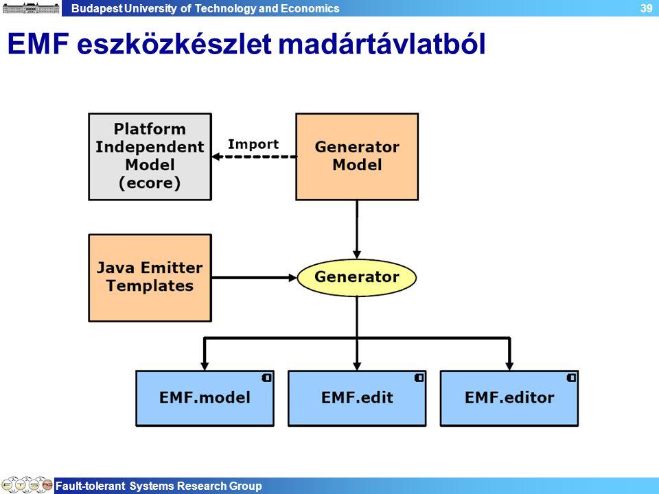 Budapest University of Technology and Economics Fault-tolerant Systems Research Group 39 EMF eszközkészlet madártávlatból