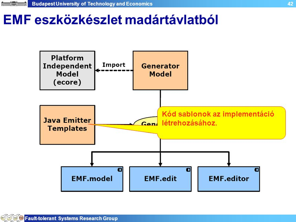 Budapest University of Technology and Economics Fault-tolerant Systems Research Group 42 EMF eszközkészlet madártávlatból Kód sablonok az implementáci