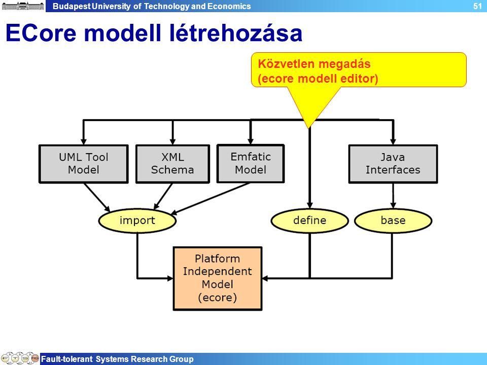Budapest University of Technology and Economics Fault-tolerant Systems Research Group 51 ECore modell létrehozása Közvetlen megadás (ecore modell editor)