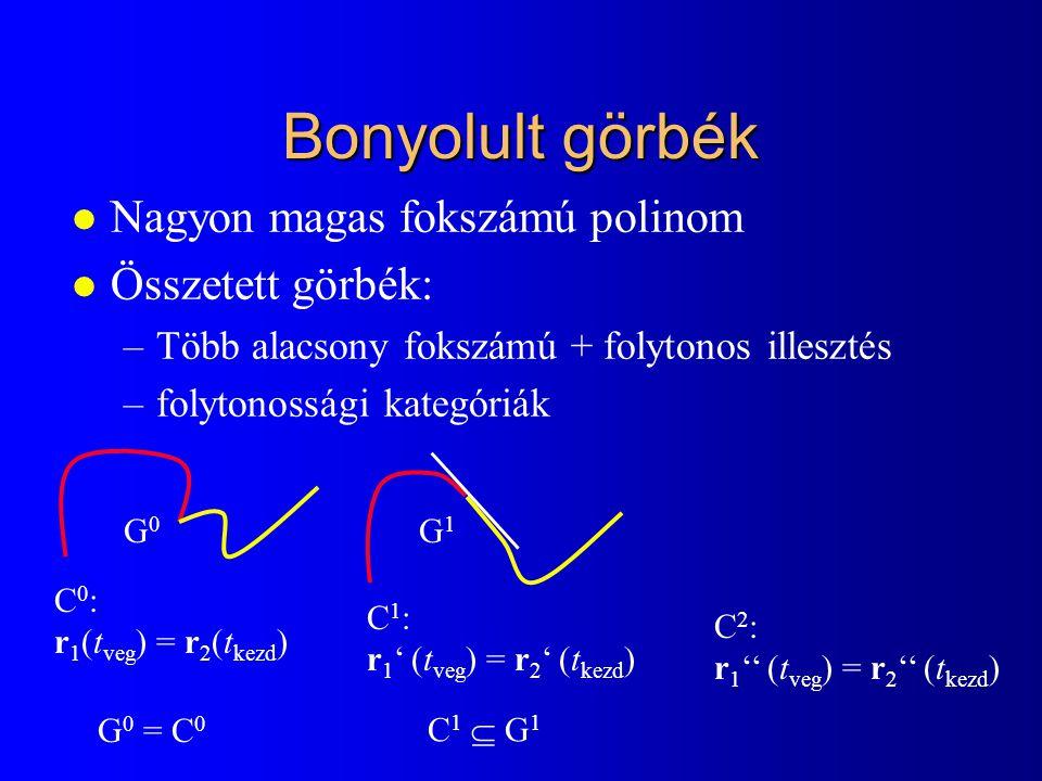 Bonyolult görbék l Nagyon magas fokszámú polinom l Összetett görbék: –Több alacsony fokszámú + folytonos illesztés –folytonossági kategóriák G 0 = C 0 G0G0 C 0 : r 1 (t veg ) = r 2 (t kezd ) C 1 : r 1 ' (t veg ) = r 2 ' (t kezd ) G1G1 C 2 : r 1 '' (t veg ) = r 2 '' (t kezd ) C 1  G 1
