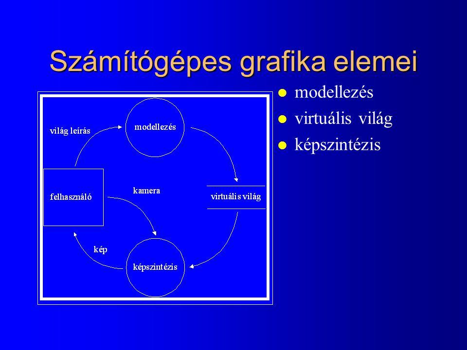 Számítógépes grafika elemei l modellezés l virtuális világ l képszintézis