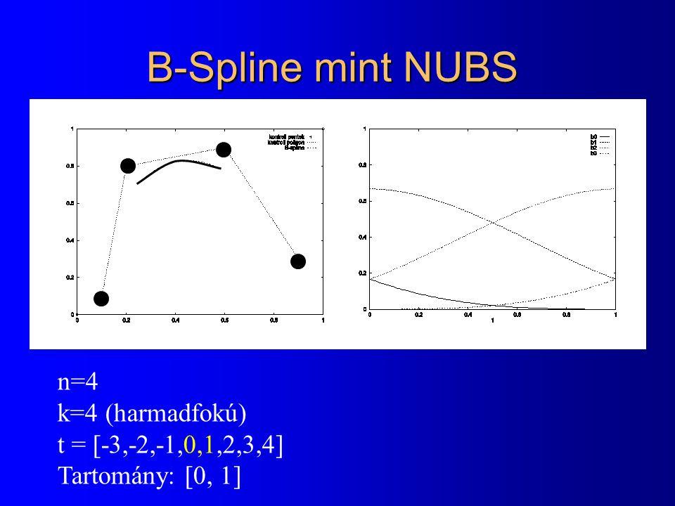 B-Spline mint NUBS n=4 k=4 (harmadfokú) t = [-3,-2,-1,0,1,2,3,4] Tartomány: [0, 1]