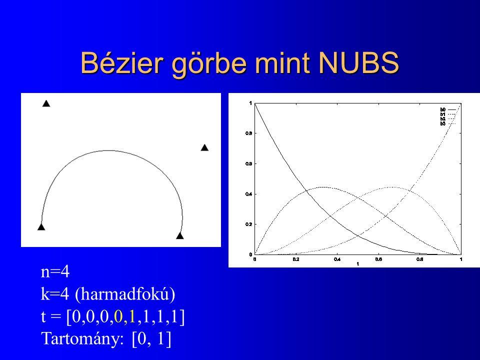 Bézier görbe mint NUBS n=4 k=4 (harmadfokú) t = [0,0,0,0,1,1,1,1] Tartomány: [0, 1]