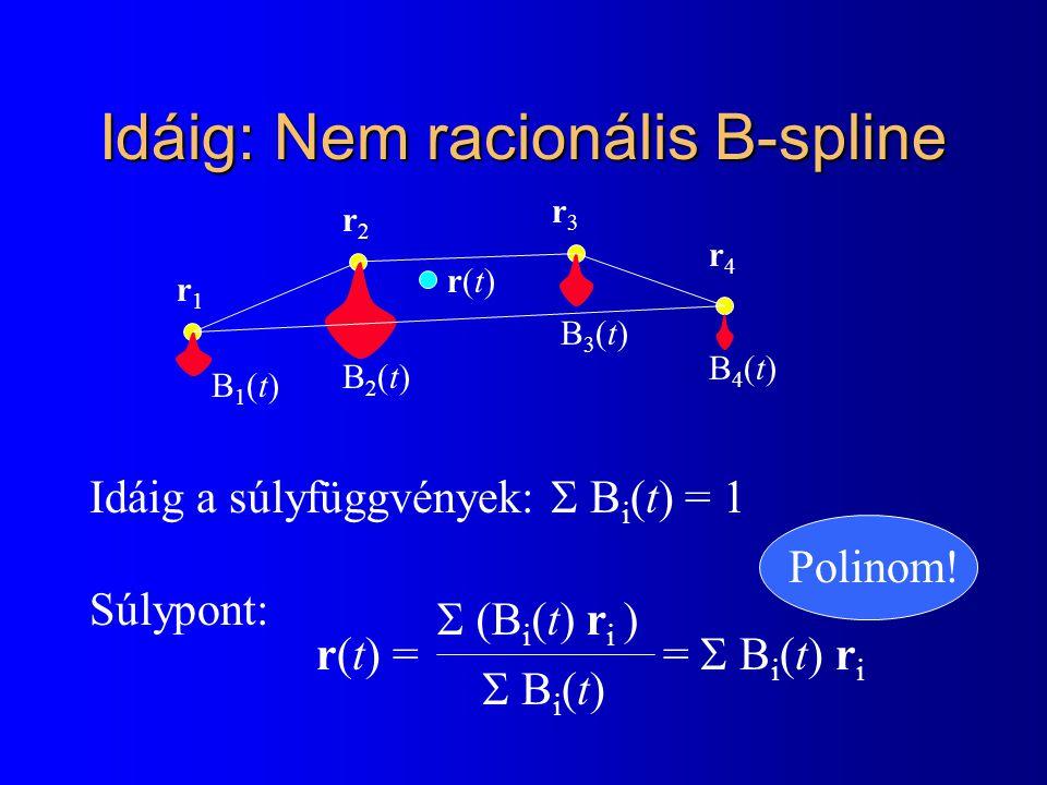 Idáig: Nem racionális B-spline r3r3 r1r1 r2r2 r4r4 B1(t)B1(t) B2(t)B2(t) B3(t)B3(t) B4(t)B4(t) r(t)r(t) Idáig a súlyfüggvények:  B i (t) = 1 Súlypont:  (B i (t) r i ) r(t) = =  B i (t) r i  B i (t) Polinom!