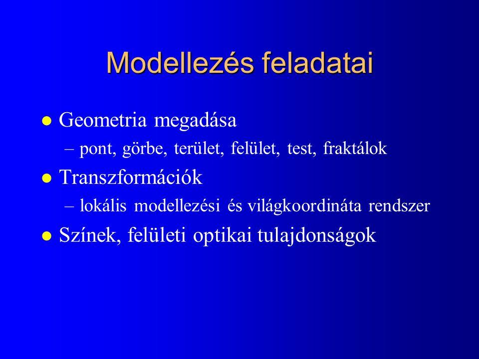 Modellezés feladatai l Geometria megadása –pont, görbe, terület, felület, test, fraktálok l Transzformációk –lokális modellezési és világkoordináta rendszer l Színek, felületi optikai tulajdonságok