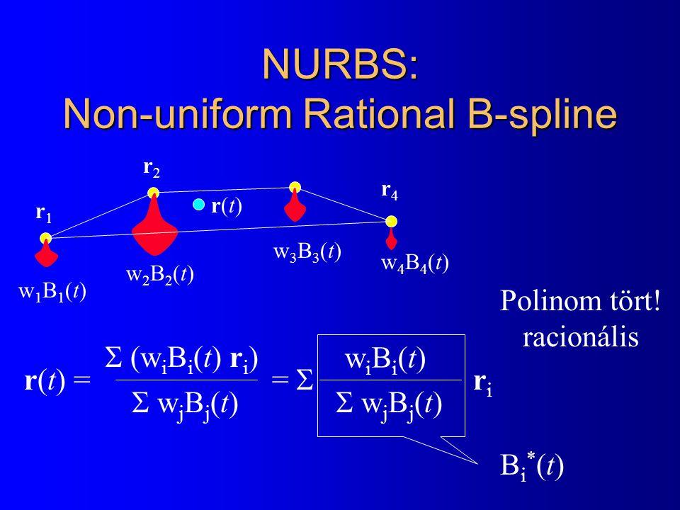 NURBS: Non-uniform Rational B-spline r1r1 r2r2 r4r4 w1B1(t)w1B1(t) w2B2(t)w2B2(t) w3B3(t)w3B3(t) w4B4(t)w4B4(t) r(t)r(t)  (w i B i (t) r i ) r(t) = =  r i  w j B j (t) Polinom tört.