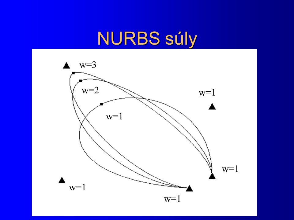 NURBS súly w=1 w=2 w=3 w=1