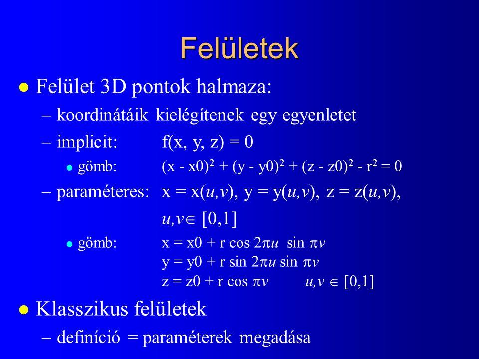 Felületek l Felület 3D pontok halmaza: –koordinátáik kielégítenek egy egyenletet –implicit: f(x, y, z) = 0 l gömb:(x - x0) 2 + (y - y0) 2 + (z - z0) 2 - r 2 = 0 –paraméteres: x = x(u,v), y = y(u,v), z = z(u,v), u,v  [0,1] gömb:x = x0 + r cos 2  u sin  v y = y0 + r sin 2  u sin  v z = z0 + r cos  v u,v  [0,1] l Klasszikus felületek –definíció = paraméterek megadása
