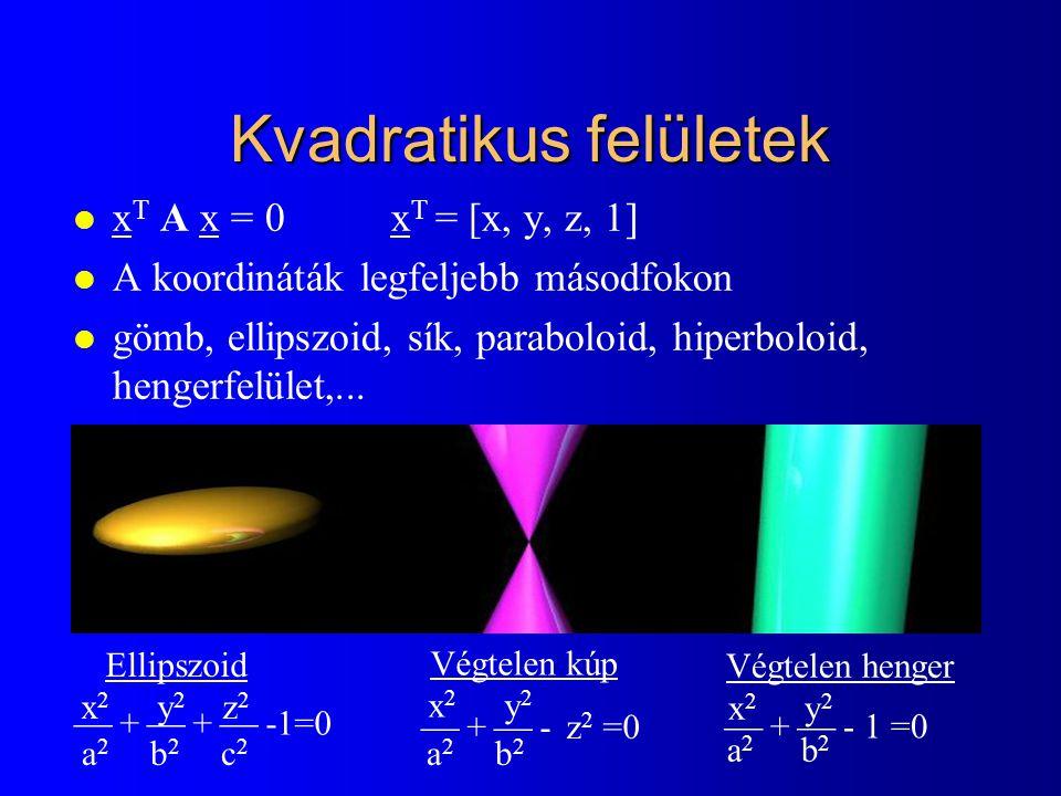 Kvadratikus felületek l x T A x = 0x T = [x, y, z, 1] l A koordináták legfeljebb másodfokon l gömb, ellipszoid, sík, paraboloid, hiperboloid, hengerfelület,...