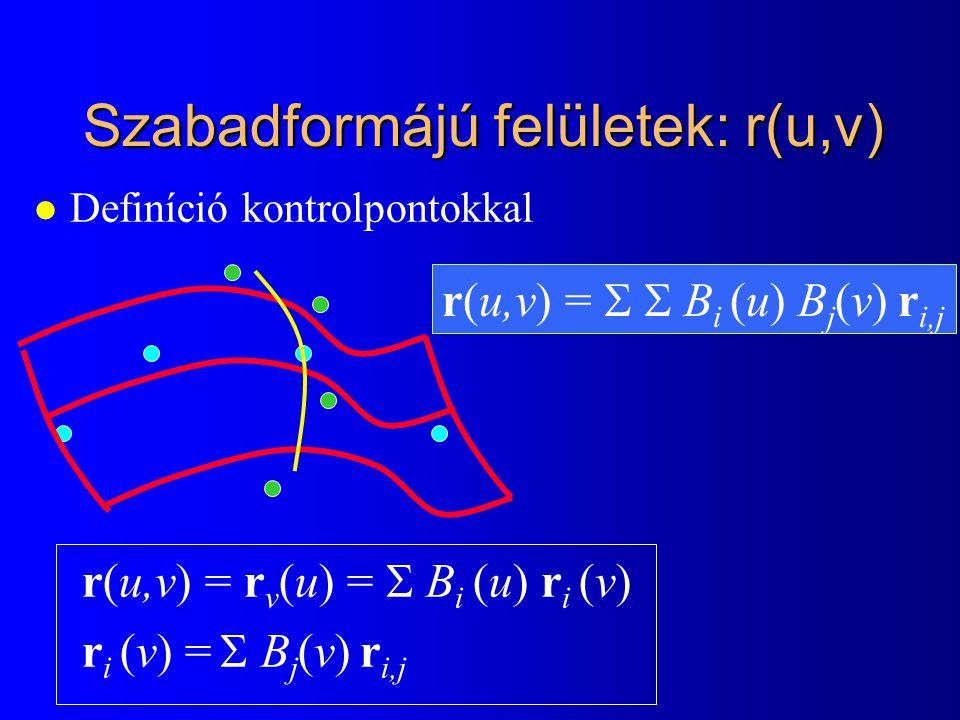 Szabadformájú felületek: r(u,v) l Definíció kontrolpontokkal r(u,v) = r v (u) =  B i (u) r i (v) r i (v) =  B j (v) r i,j r(u,v) =   B i (u) B j (v) r i,j
