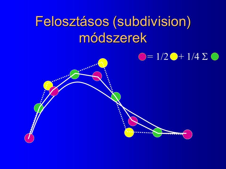 Felosztásos (subdivision) módszerek = 1/2 + 1/4 