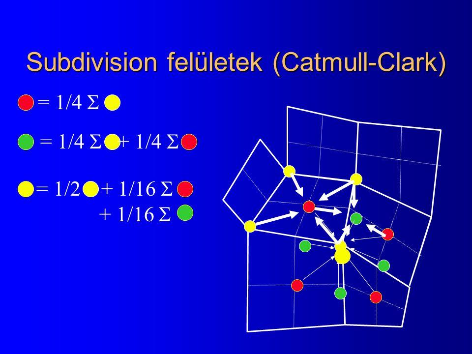 = 1/2 + 1/16  + 1/16  Subdivision felületek (Catmull-Clark) = 1/4  = 1/4  + 1/4 