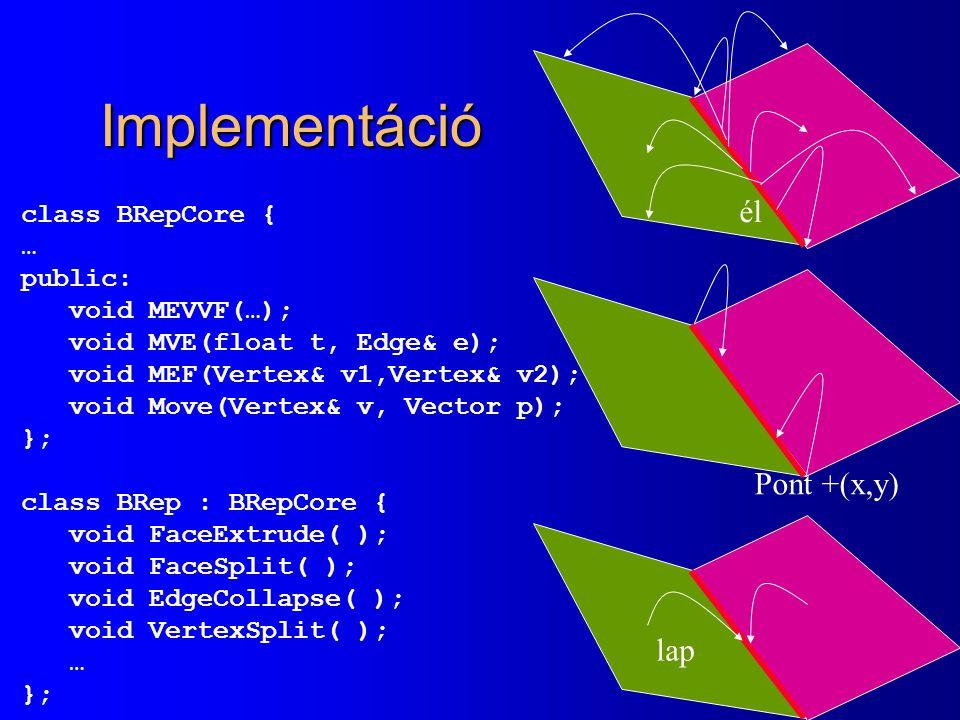 Implementáció class BRepCore { … public: void MEVVF(…); void MVE(float t, Edge& e); void MEF(Vertex& v1,Vertex& v2); void Move(Vertex& v, Vector p); }; class BRep : BRepCore { void FaceExtrude( ); void FaceSplit( ); void EdgeCollapse( ); void VertexSplit( ); … }; él Pont +(x,y) lap