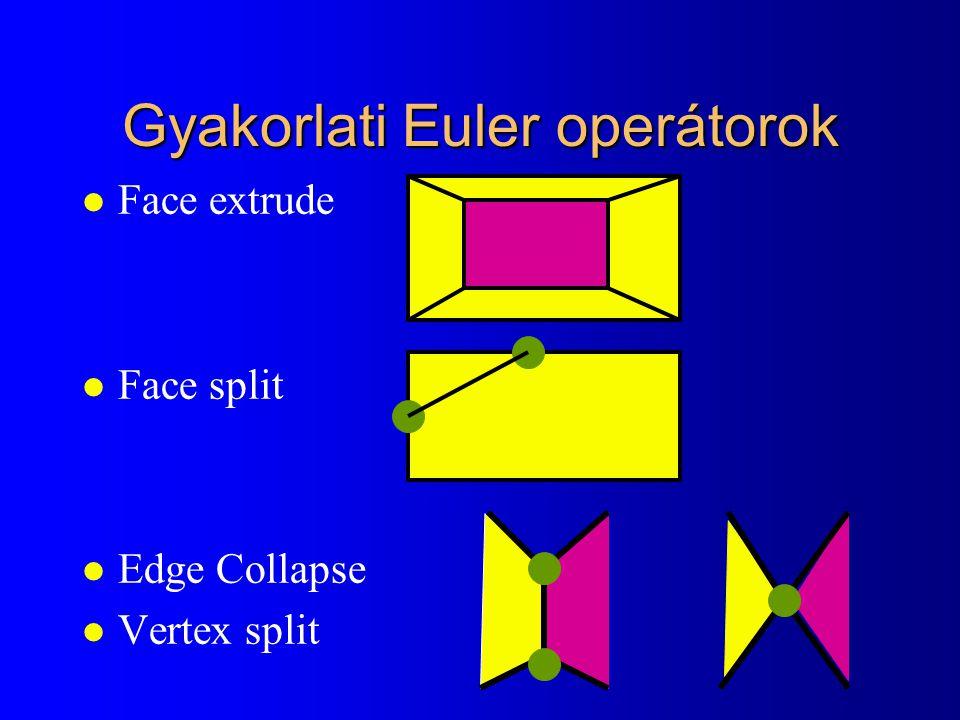 Gyakorlati Euler operátorok l Face extrude l Face split l Edge Collapse l Vertex split