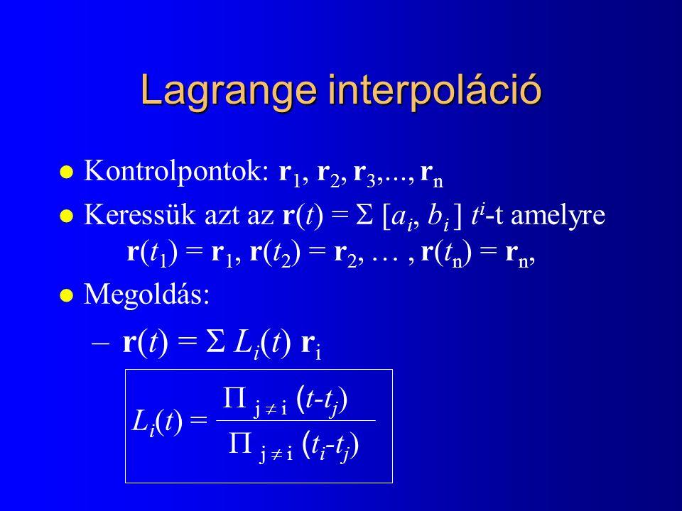 Lagrange interpoláció l Kontrolpontok: r 1, r 2, r 3,..., r n Keressük azt az r(t) =  [a i, b i ] t i -t amelyre r(t 1 ) = r 1, r(t 2 ) = r 2, …, r(t n ) = r n, l Megoldás: – r(t) =  L i (t) r i L i (t) =  j  i ( t-t j )  j  i ( t i -t j )