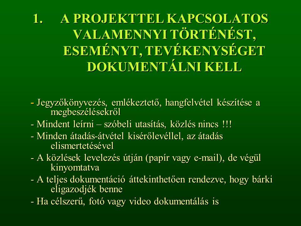 1.A PROJEKTTEL KAPCSOLATOS VALAMENNYI TÖRTÉNÉST, ESEMÉNYT, TEVÉKENYSÉGET DOKUMENTÁLNI KELL - Jegyzőkönyvezés, emlékeztető, hangfelvétel készítése a me