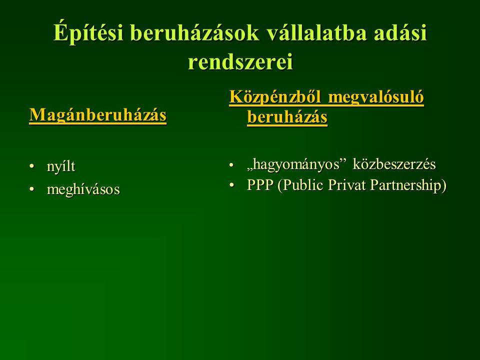 Generálkivitelezői munkavégzés Saját tevékenységek és az alvállalkozók koordinálása Kiviteli tervek elosztása (ha az alv.