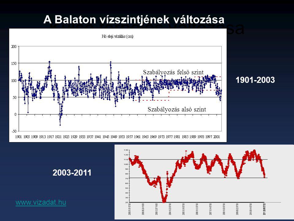 Külső terhelés változása A Balaton vízszintjének változása Szabályozás alsó szint Szabályozás felső szint 1901-2003 2003-2011 www.vizadat.hu