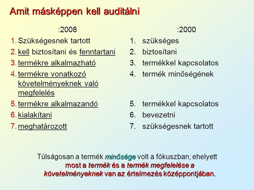 Amit másképpen kell auditálni :2008 1.Szükségesnek tartott 2.kell biztosítani és fenntartani 3.termékre alkalmazható 4.termékre vonatkozó követelményeknek való megfelelés 5.termékre alkalmazandó 6.kialakítani 7.meghatározott :2000 1.szükséges 2.biztosítani 3.termékkel kapcsolatos 4.termék minőségének 5.termékkel kapcsolatos 6.bevezetni 7.szükségesnek tartott minősége most a termék és a termék megfelelése a követelményeknek van az értelmezés középpontjában.