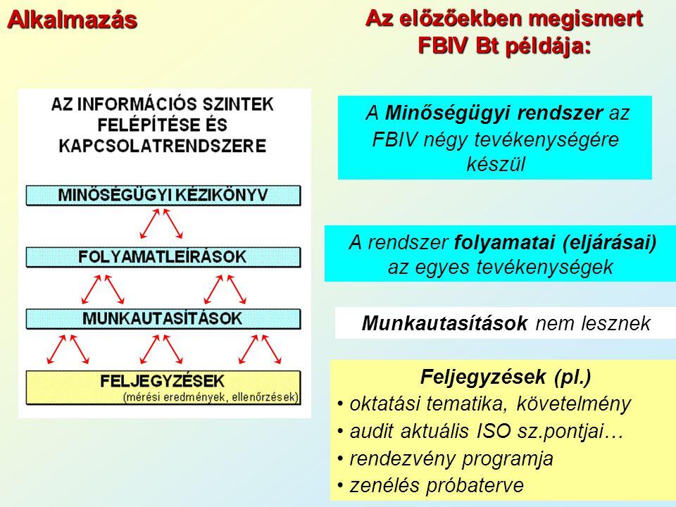 Az előzőekben megismert FBIV Bt példája: A Minőségügyi rendszer az FBIV négy tevékenységére készül A rendszer folyamatai (eljárásai) az egyes tevékeny