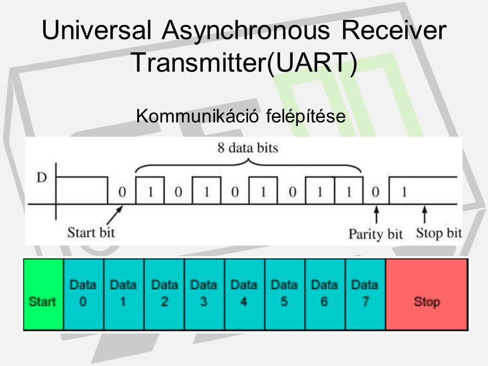 Fizikai felépítés Universal Asynchronous Receiver Transmitter(UART)