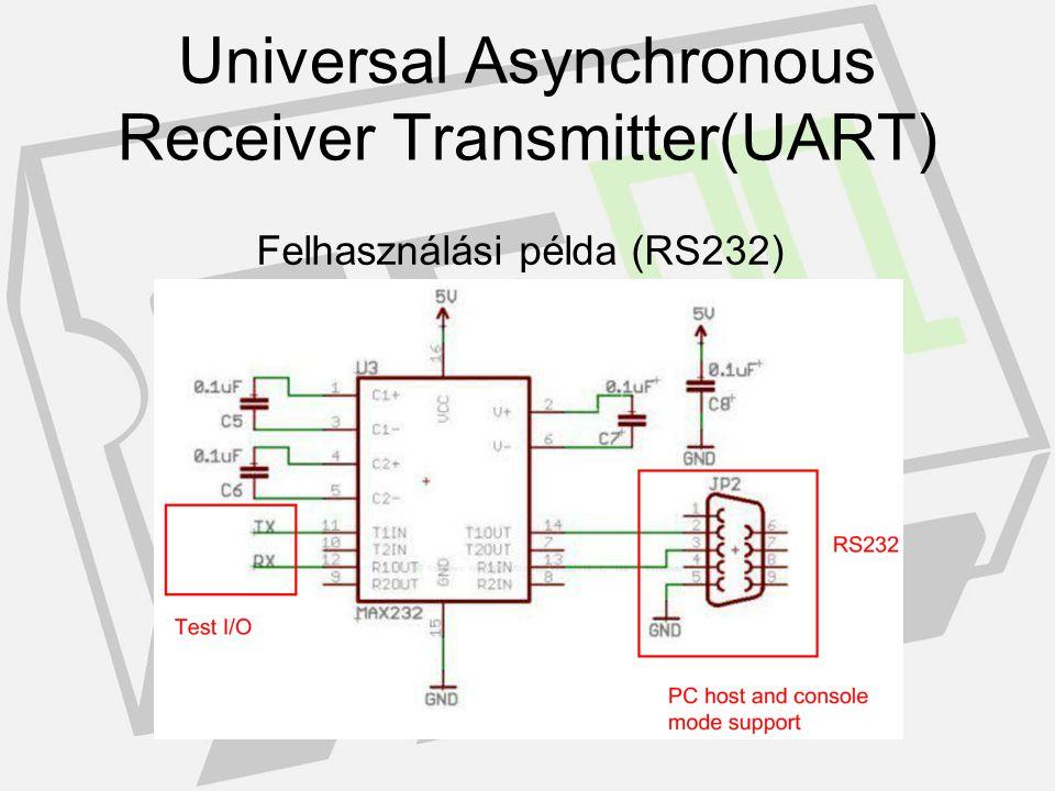 Megvalósítás AVR-ben Universal Asynchronous Receiver Transmitter(UART)