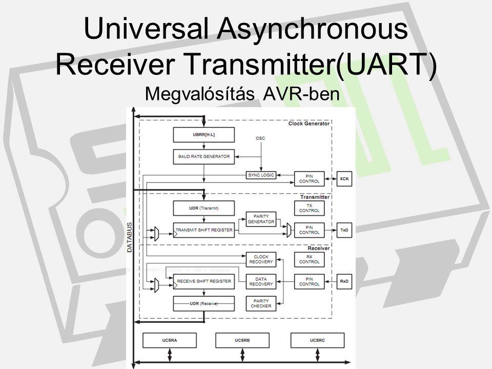 Használata AVR programozásban Universal Asynchronous Receiver Transmitter(UART)