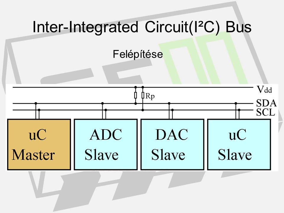 Fizikai felépítés Inter-Integrated Circuit(I²C) Bus
