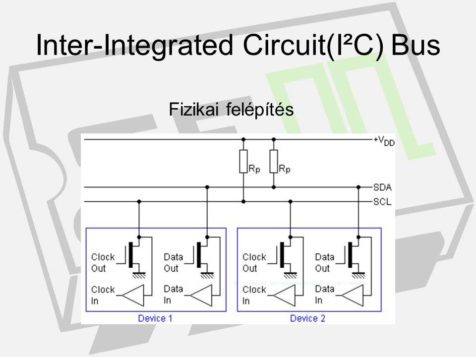 Protocol Inter-Integrated Circuit(I²C) Bus