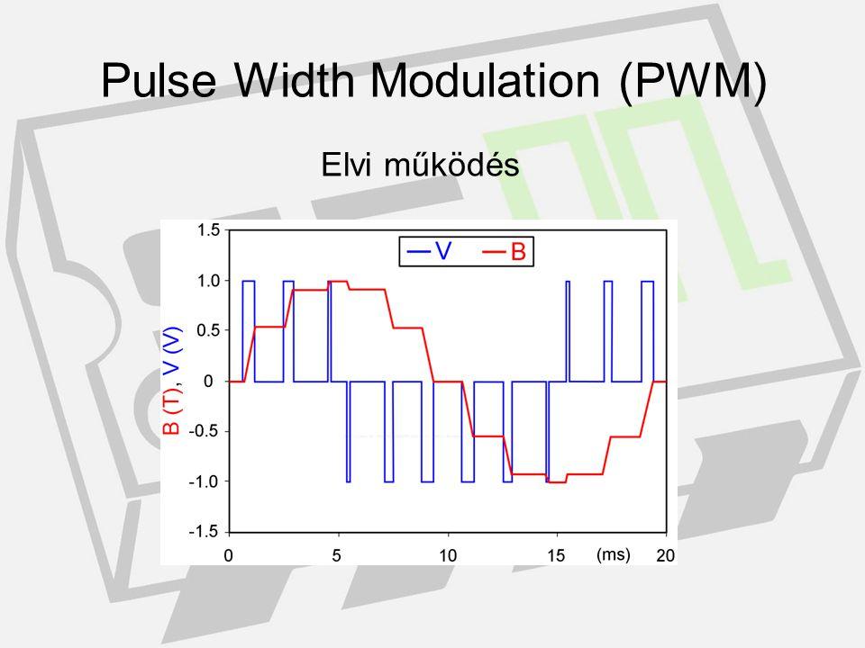 Megvalósítás Pulse Width Modulation (PWM)