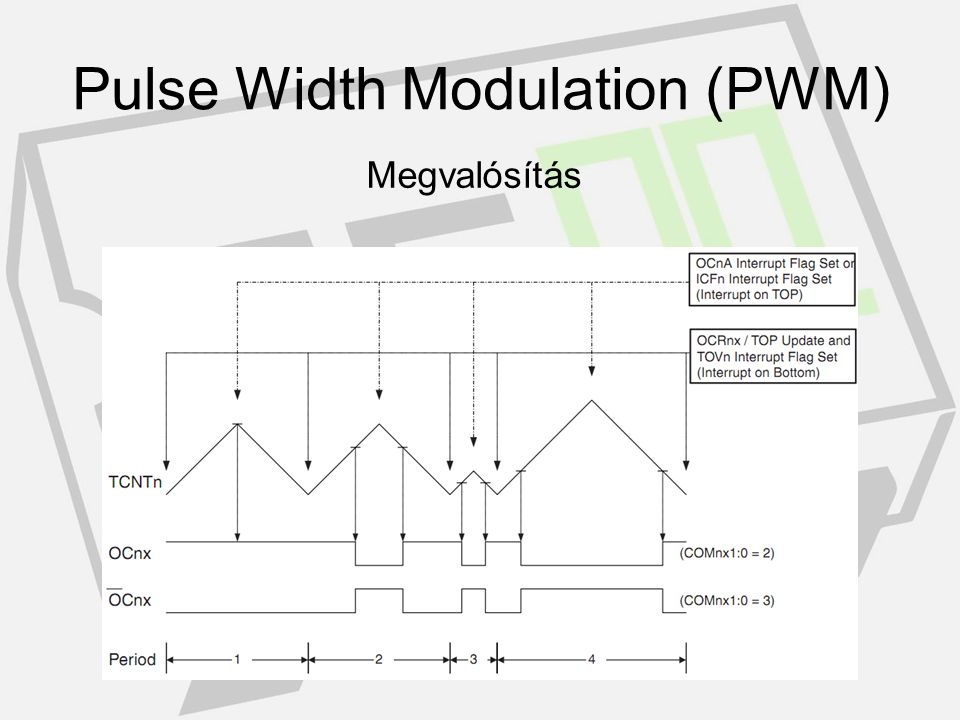 Felhasználás - motor vezérlés - LED vezérlés: fényerő szabályzás - feszültségszabályozás Pulse Width Modulation (PWM)