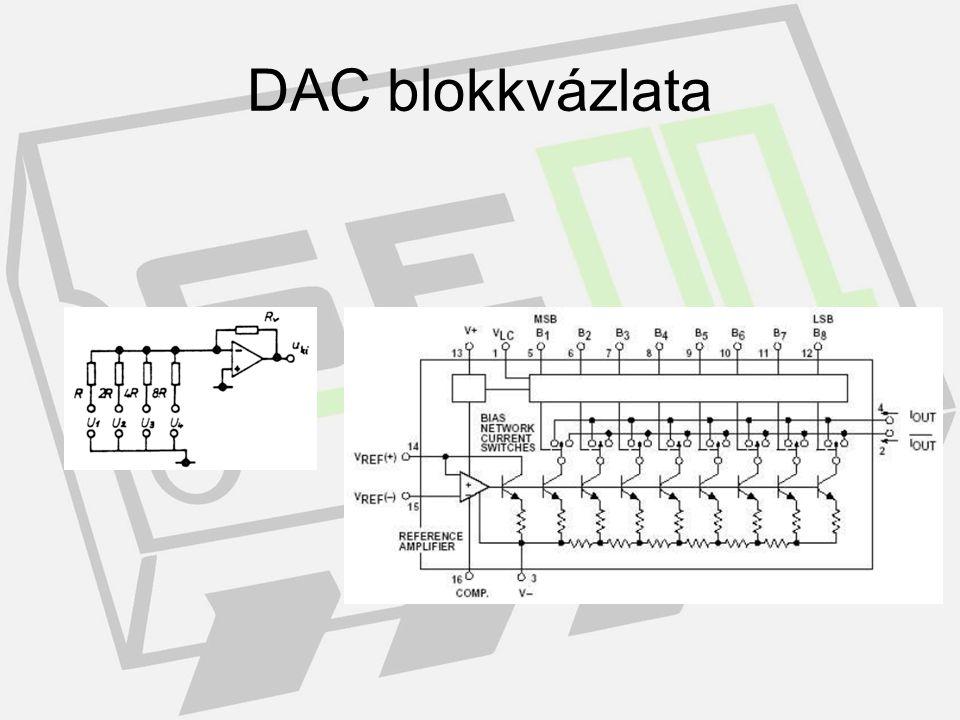 DAC típusok R/2R létra negatív visszacsatolású műveleti erősítővel PWM D/A átalakító